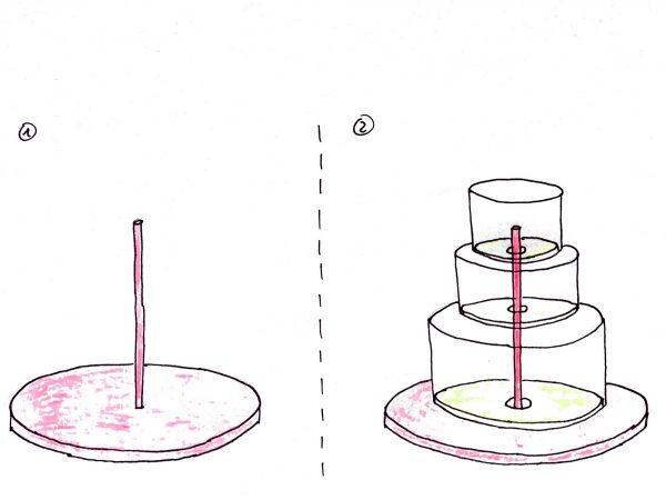 Torten stützen
