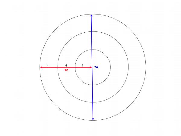 Schachbrettkuchen Kreise-01